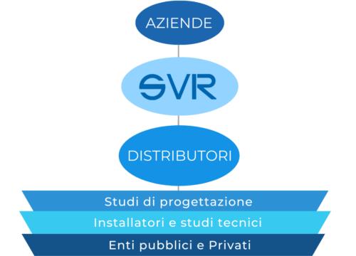SVR Grafica (1)
